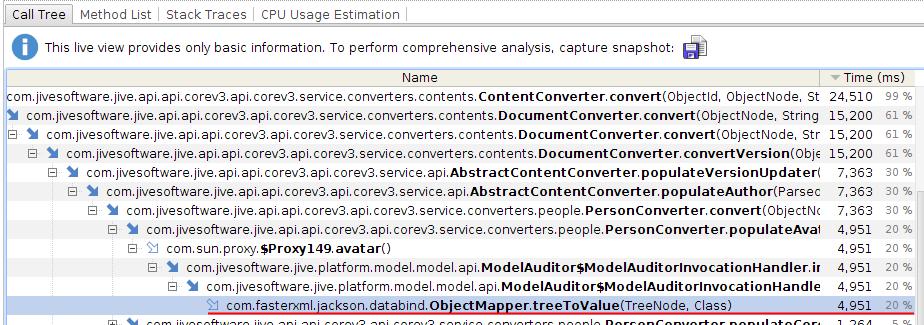 Jackson ObjectMapper performance pitfall   The Art of Dev